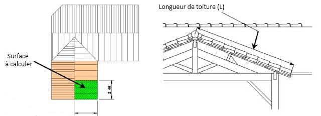 Calculer pente toit best toit pentes asymtriques with for Calcul surface toiture 4 pentes